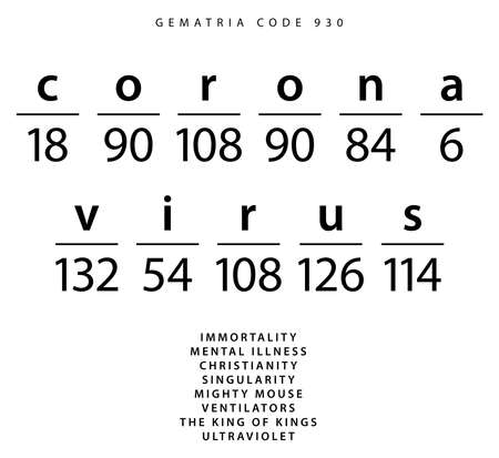 Coronavirus word code in the English Gematria_4zu3 Stock Photo