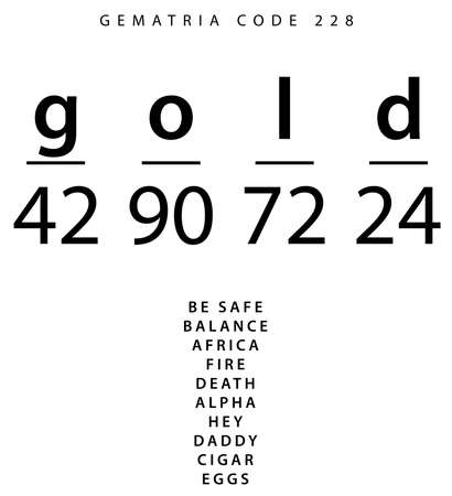 Gold word code in the English Gematria