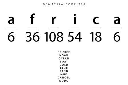 Africa word code in the English Gematria Stock Photo