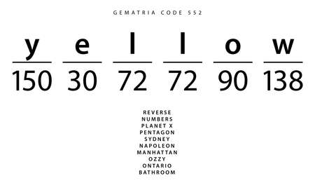 Yellow word code in the English Gematria Stock Photo