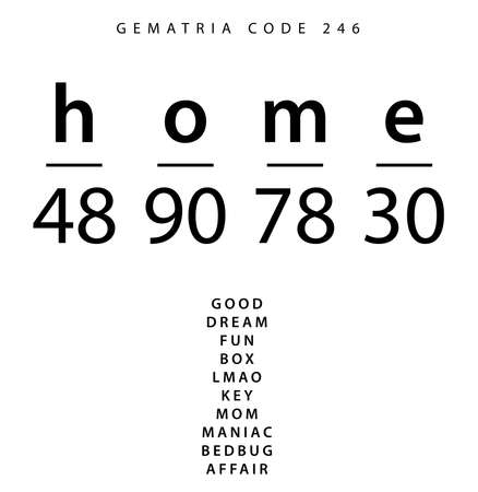 Home word code in the English Gematria Stock Photo