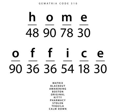 Home office word code in the English Gematria