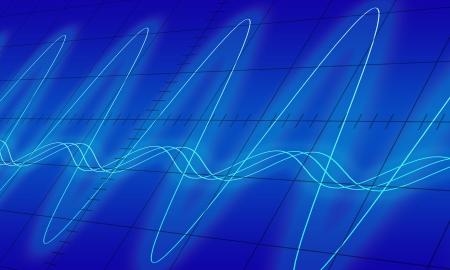 Las ondas sinusoidales medición display