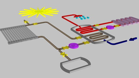 Simple 3d diagram of solar heating system