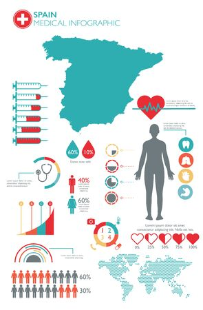 Spain medical healthcare infographic template with map and multiple charts