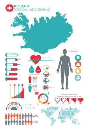 Iceland medical healthcare infographic template with map and multiple charts