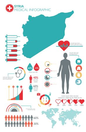 Syria medical healthcare infographic template with map and multiple charts