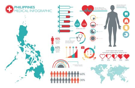 Philippines medical healthcare infographic template with map and multiple charts Reklamní fotografie