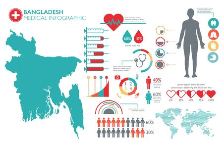 Bangladesh medical healthcare infographic template with map and multiple charts