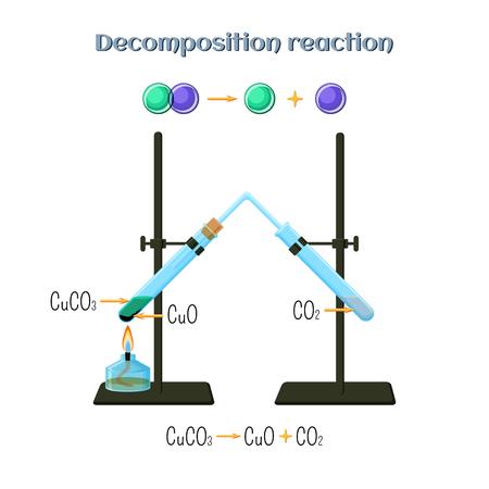 분해 반응 - 탄산 구리와 산화 구리 및 이산화탄소. 일러스트