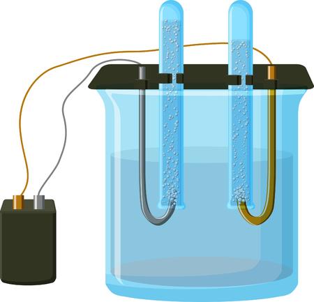Water electrolysis process