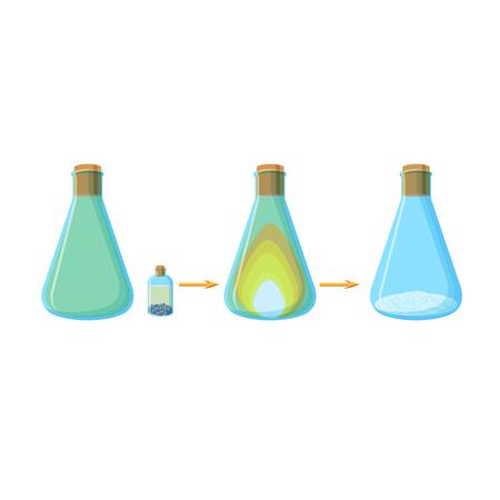 Diagram van chemisch experiment dat de reactie toont twee actieve verbindingen met een vorming van zout en warmteafgifte.
