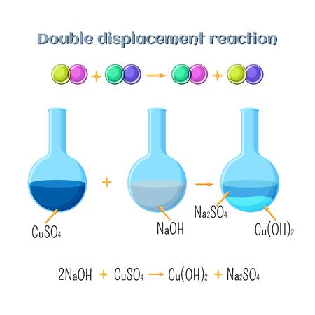 Reacción de doble desplazamiento: hidróxido de sodio y sulfato de cobre. Tipos de reacciones químicas, parte 3 de 7. Ilustración de vector