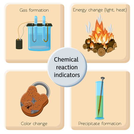 Indicadores de reacción química infográficos.