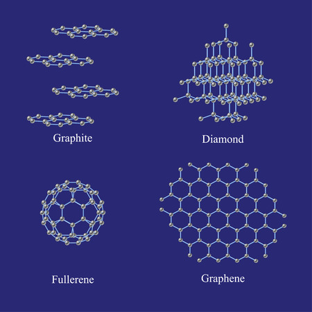 Allotropes of carbon. Graphite, diamond, fullerene,graphene. Иллюстрация