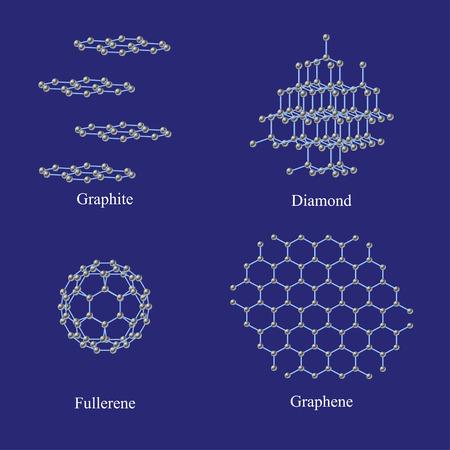 Allotropes of carbon. Graphite, diamond, fullerene,graphene. Illustration