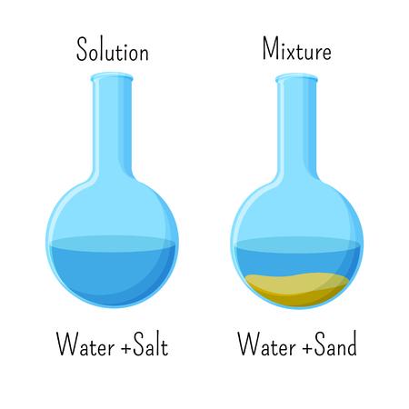 Homogene oplossing van water en zout en heterogeen mengsel van water en zand in glazen bekers. Chemie voor kinderen. Cartoon stijl vector illustratie. Vector Illustratie