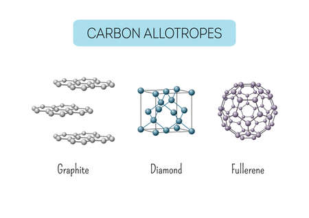 Carbon allotropes graphite, diamond, fullerene atomic structures. 스톡 콘텐츠 - 152951680