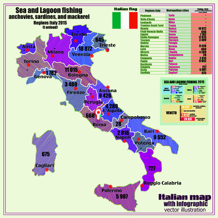 Map of Italy with infographic sea and lagoon fishing. Italy map with Italian major cities, regions, informations about fishing in year 2015.