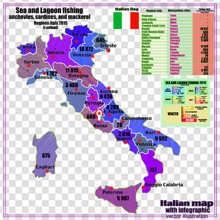 Map of Italy with infographic sea and lagoon fishing. Italy map with Italian major cities, regions, informations about fishing in year 2015. Reklamní fotografie - 122276339