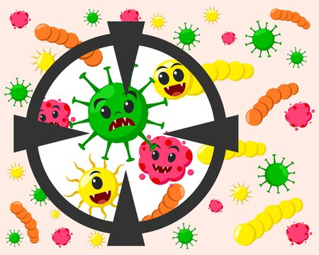 Different germs are under target, viruses are the target