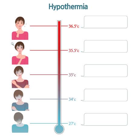 suffer: Hypothermia