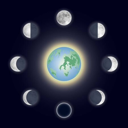 Lunar phases. Cycle from the full moon to new moon. Isolated objects located around the earth on blue background. Vector illustration.