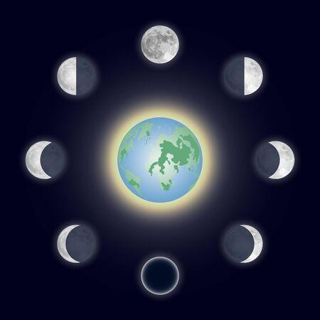 Phases lunaires. Cycle de la pleine lune à la nouvelle lune. Objets isolés situés autour de la terre sur fond bleu. Illustration vectorielle.