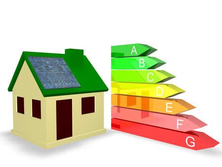 eficiencia: Clasificaci�n de eficiencia de energ�a