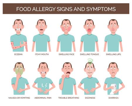 Personaje de dibujos animados que muestra los signos y síntomas más comunes de alergia alimentaria. Eccema, dolor abdominal, mareos, vómitos y diarrea.