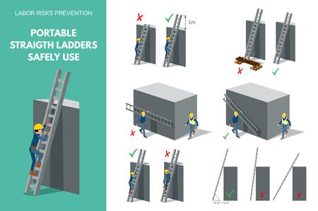 Prevención de riesgos laborales sobre el uso seguro de escaleras rectas portátiles. Escenas de estilo isométrico aisladas sobre fondo blanco. Ilustración de vector