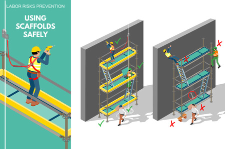 Preventie van arbeidsrisico's over veilig gebruik van steigers. Isometrische ontwerpinfografie met goed en slecht gebruik van steigers. Vector illustratie.