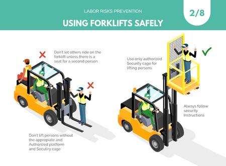 Raccomandazioni sull'uso sicuro dei carrelli elevatori. Concetto di prevenzione dei rischi di lavoro. Design isometrico isolato su sfondo bianco. Illustrazione vettoriale. Serie 2 di 8.