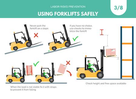 Raccomandazioni sull'uso sicuro dei carrelli elevatori. Concetto di prevenzione dei rischi di lavoro. Design isometrico isolato su sfondo bianco. Illustrazione vettoriale. Set 3 di 8