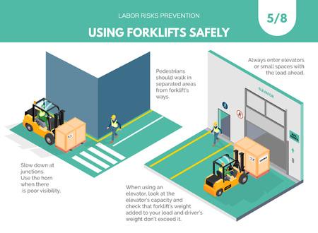 Aanbevelingen over veilig gebruik van heftrucks. Arbeidsrisico's preventie concept. Isometrische ontwerp geïsoleerd op een witte achtergrond. Vector illustratie. Set 5 van 8