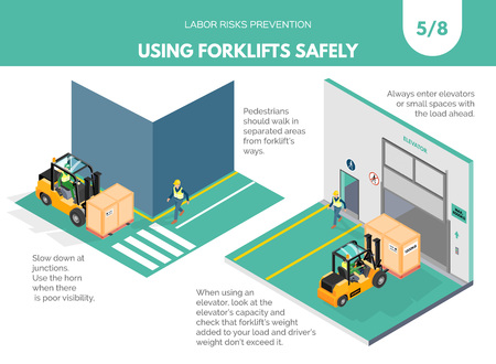 Raccomandazioni sull'uso sicuro dei carrelli elevatori. Concetto di prevenzione dei rischi di lavoro. Disegno isometrico isolato su sfondo bianco. Illustrazione vettoriale. Serie 5 di 8