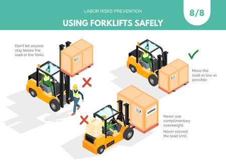 Raccomandazioni sull'uso sicuro dei carrelli elevatori. Concetto di prevenzione dei rischi di lavoro. Disegno isometrico isolato su sfondo bianco. Illustrazione vettoriale. Set 8 di 8
