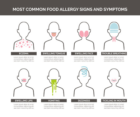 Most common food allergy signs and symptoms icon set. Vector illustration.