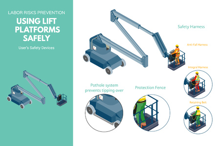 Lift platforms labor risk prevention information about users safety devices. Isometric illustration, isolated on white background.