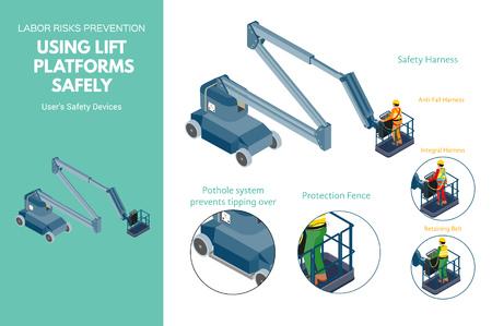 Plateformes élévatrices informations de prévention des risques du travail sur les dispositifs de sécurité de l'utilisateur. Illustration isométrique, isolée sur fond blanc.