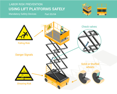 Isometric white isolated lift platforms mandatory safety devices for using lift platforms safely part 3 of 4 Illusztráció
