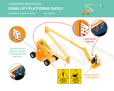 Isometric white isolated lift platforms mandatory safety devices for using lift platforms safely part 4 of 4