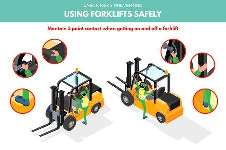 Zalecenia dotyczące bezpiecznego użytkowania wózków widłowych. Utrzymuj trzy punkty kontaktu podczas wsiadania i wysiadania z wózka widłowego. Koncepcja zapobiegania ryzyku pracy. Izometryczny projekt na białym tle.