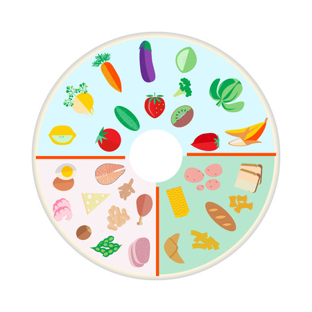 portion: Portion Control plate Illustration
