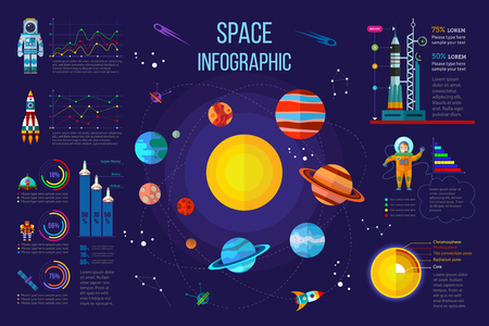 Solar system Infographics with different statistical elements including charts, diagram, graph. Vector illustration of the Solar System and Outer Space Infographic.