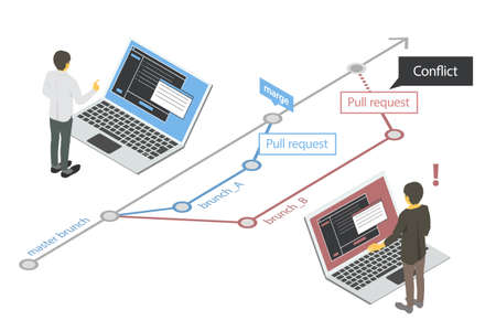 Vector illustration of engineer who conflicts and panics after pull requesting to master branch in isometric GIT Vector Illustration