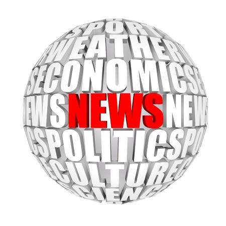 Wereld Nieuws