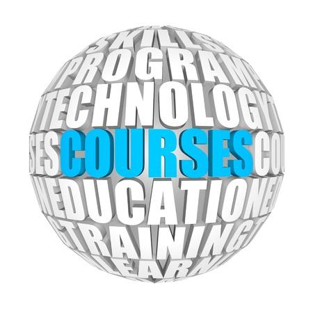 training programs: courses
