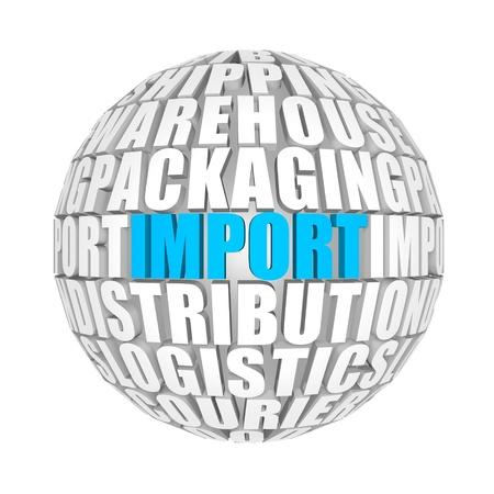 import: import