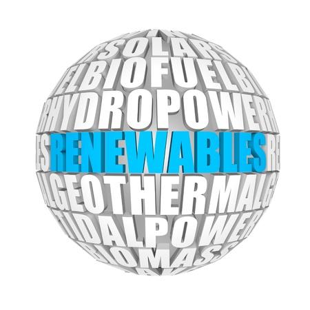 renewables: renewables